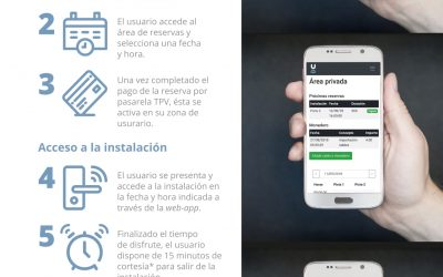 Nueva app para reservar y pagar la Pista de Padel